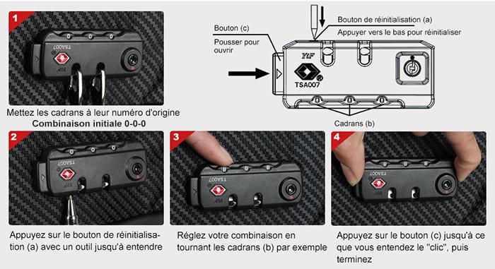Sac À Dos Anti Pickpocket – BRAX